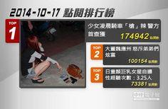 【2014.10.17中時電子報熱門新聞Top3排行榜】 熱門新聞/中時電子報製圖