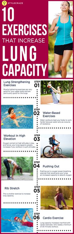 Did you know that even your lungs need exercise to stay healthy and normally function? Lungs perform the task of delivering oxygen to every part of the body and this post talks about those exercises that can enhance the health of your lungs. Would you like to know the exercises to improve lung capacity? Please go ahead and read!