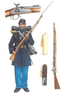 """Private 54th Massachusetts, 1863"""