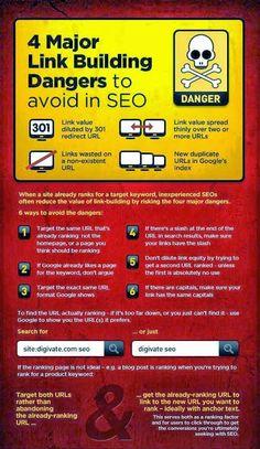 InfoGraphic - Link Building Dangers
