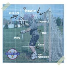 Lacrosse Goalie Stance Breakdown - Mind the Crease