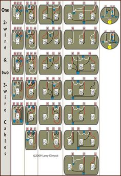 pictorial diagram for wiring a subpanel to a garage
