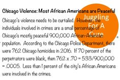 Chicago Violence: Most African Americans are Peaceful