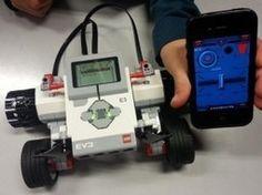 Teaching Kids to Code with Robotics