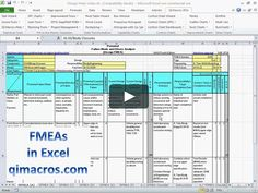 Simplify Failure Mode Effects Analysis using the QI Macros Lean Six Sigma SPC software for Excel.
