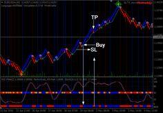 Renko scalper trading system free download