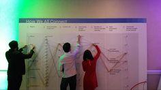 Vorige week was dé summit waar alle analisten van dromen: Google Analytics Certified Partner Summit. Op bezoek bij Google om de laatste tips & tricks te leren en mee te stemmen over de roadmap.  En Mark Ebergen en Véronique waren erbij!
