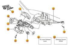 Jeep Steering Column Parts | 1997-2001 Jeep Cherokee XJ Parts | Morris 4x4 Center