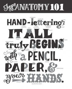 Hand-Lettering for Everyone: A Creative Workbook: Cristina Vanko Scrapbook Letters, Scrapbook Paper, Scrapbooking, Creative Lettering, Lettering Design, Type Anatomy, Type Treatments, Beautiful Calligraphy, Handwritten Letters