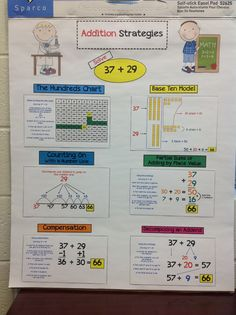 "Make this anchor chart! Get the FREE ""Magnifying"" Addition Strategies Packet to make this chart. Click the picture to link to my TpT store. Addition Strategies, Math Strategies, Math Resources, Subtraction Strategies, Maths 3e, Math Math, Math Addition, Addition Chart, Kindergarten Addition"