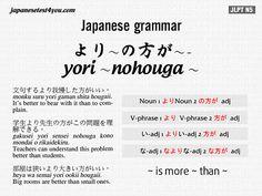 Learn Japanese Grammar Flashcard