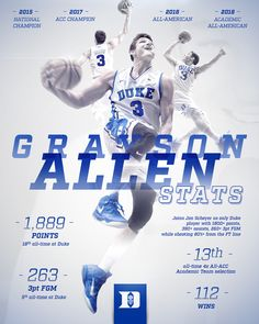 Grayson Allen Pro Basketball, Soccer, Grayson Allen, Allen Iverson, Duke Blue Devils, Home Team, Champion, Sports Posters, Man Cave