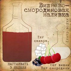 Вишнево-смородиновая наливка Рецепт