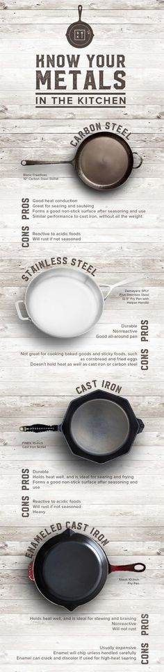 All pans are not created equal: This guide gives you the pros and cons of our favorite types of metal cookware.