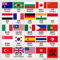 国旗 National Flags