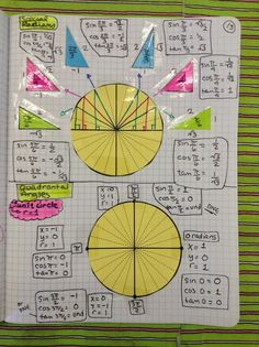 Special Radians of a Cricle