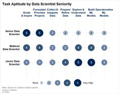 Gartner Reprint Prioritize, Big Data