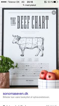 The beef chart