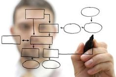 Blog como herramienta de aprendizaje para futuros Técnicos en Sistemas : Características de la Investigación