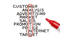 A career in Marketing is exciting and promising. Is it right for you?