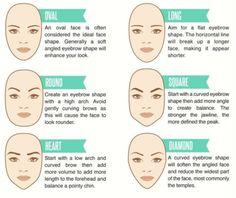 sobrancelha para cada formato de rosto
