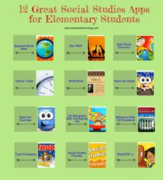 Educational iPad Apps for Social Studies Class (Educational Technology and Mobile Learning) Educational Websites, Educational Technology, Technology Tools, Instructional Technology, Technology Integration, Education Quotes For Teachers, Quotes For Students, Education English, Elementary Education