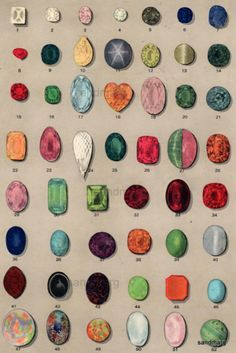 Morgan Tiffany Chart of Precious Gems, 1921. They are ALL precious, but this was how they were categorized almost 100 years ago.