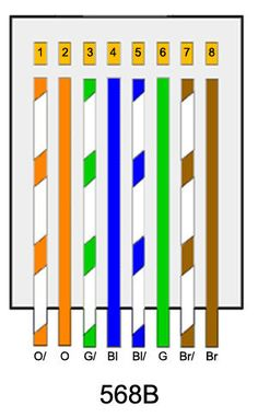 Tremendous Ethernet Wiring Diagram 568A Wiring Diagram Wiring Digital Resources Ommitdefiancerspsorg