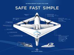 Elytron Aircraft SAFE FAST SIMPLE