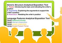 12 Contoh Analytical Exposition Terbaik dalam Bahasa Inggris