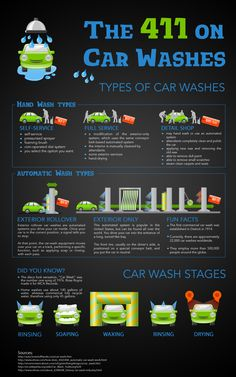 car tips - Google Search