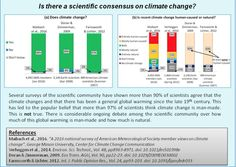 Is there a scientific consensus on climate change?