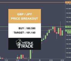 #GBP/JPY Price Breakout. Buy : 160.590 Target : 161.140 #Wetalktrade #Forex #Trading #ForexSignals