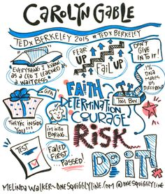 """Fear up. Fail up!"" TEDxBerkeley 2015 Graphic Recording of Carolyn Gable by #IFPVMember MelindaWalker"