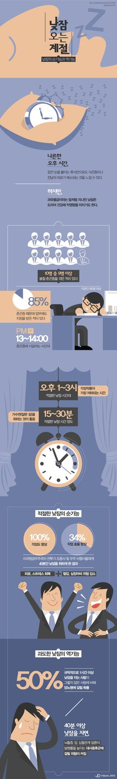'춘곤증 밀려오는 봄'…낮잠의 순기능과 역기능은 무엇? [인포그래픽] #sleep / #Infographic ⓒ 비주얼다이브 무단 복사·전재·재배포 금지