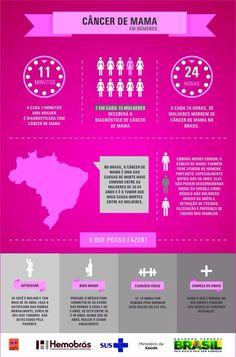 Acesse, como fazer o auto exame de câncer de mama e outras mensagens sobre a campanha #OutubroRosa. (Clique na imagem)