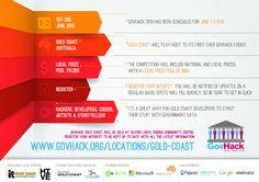 ED0350 - GovHack Information flyer Infographics_landscape_17_04_2013-01[1]