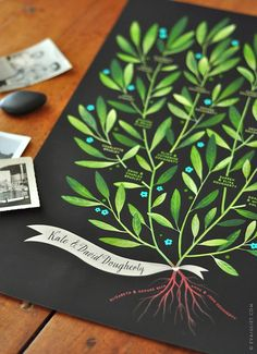LAUREL Family Tree, 4 generations - PERSONALIZED - 13 X 19 All of these Family Trees are stunning! I want to get two made for each side or family for the guest room! Guache, Art And Illustration, Laurel Burch, Plantation, Beautiful Family, Crafts Beautiful, Oeuvre D'art, Black Backgrounds, Graphic Design