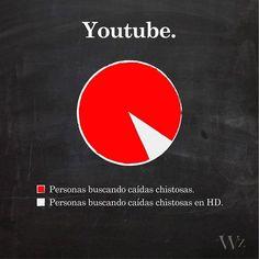 #smm #socialmedia #redessociales #redes #social #marketing #humor #infografía #gráfico #youtube #truefact