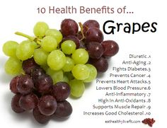 10 Health Benefits of Grapes.