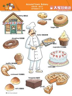 【Visual English】Around Town: Bakery Education English, Teaching English, Learn English, Grammar And Vocabulary, English Vocabulary, Daily Use Words, Preschool Learning Activities, Teaching Ideas, Visual Dictionary