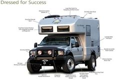 Earthroamer XV LTS Ultimate Survival Vehicle Bug Outcool. Ford Super Duty F-550 truck chassis