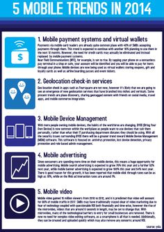 5 Mobile Trends for 2014: Mobile payment systems and virtual wallets, geolocation check-in services, mobile device management, mobile advertising, and mobile video.