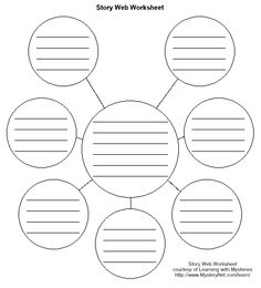 Worksheets Story Web Worksheet sandwich book report project templates printable worksheets and webbing writing story web worksheet for teaching with mysteries lesson plans