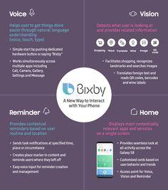 Bixby es mas inteligente de lo que se pensaba