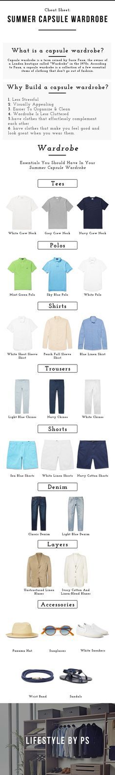 Summer Capsule Wardrobe For Men Infographic. #MensFashion