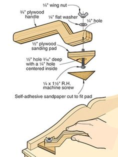 Build Your Own Cordless Detail Sander. for small or occasional tight-spot sanding chores, try building this hand-powered corner/detail sander. Cut the handle from a scrap piece of hardwood plywood to the shape shown . Woodshop Tools, Woodworking Hand Tools, Wood Tools, Woodworking Techniques, Woodworking Projects, Woodworking Bench, Ideas Para Trabajar La Madera, Don Chuy, Woodworking Plans
