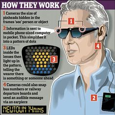 blind people shopping - Google Search