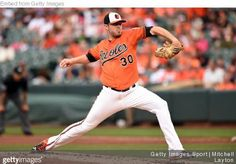 Our ten-part, Baltimore Orioles spring training preview marches on today with part six, the starting pitchers. The possible signing of Yovani Gallardo plays a role in how the rotation will stack up, but the performances of Chris Tillman and Miguel Gonzalez are the biggest keys.