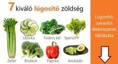 Élelmiszerek viszonylagos lúgosító vagy savasító hatása Sprouts, Vegetables, Food, Google, Red Peppers, Essen, Vegetable Recipes, Meals, Yemek